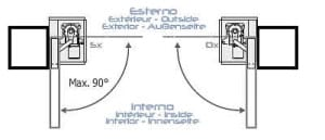 Automatizari porti ingropate detaliu montaj 3